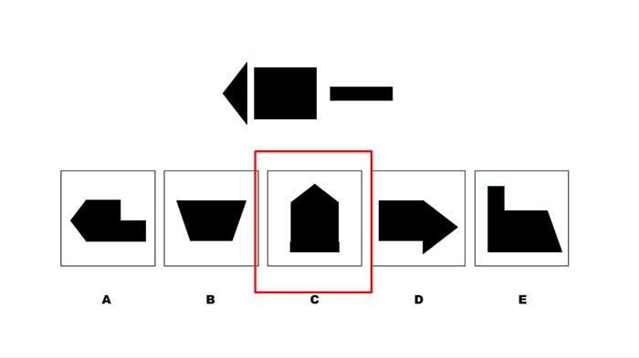 görsel zeka geliştirme